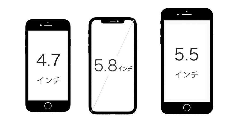0cab830fe4 サイズで迷う方必見!iPhone Plus・Maxシリーズは不便な程大きいのか ...